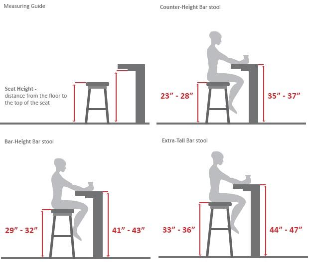 Схема: стулья для кухни
