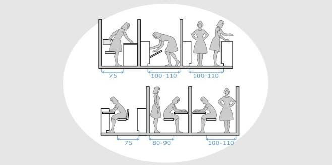 План-схема правил расстановки кухонной мебели