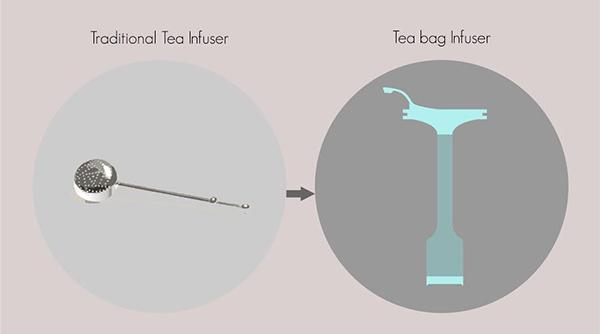 Заварник TEA-BAG LIFE SAVER