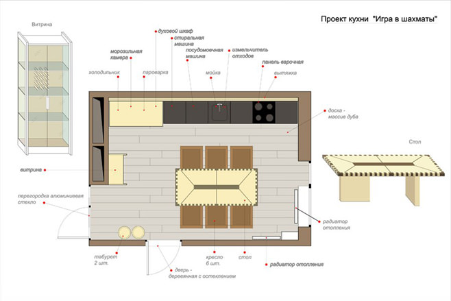 План-схема организации пространства кухни-столовой