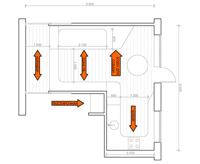 План-схема организации