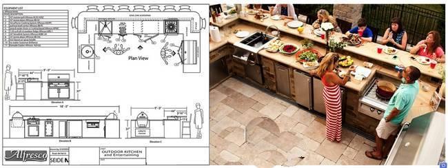 Дизайн летней кухни от Alfresco Open Air Culinary Systems