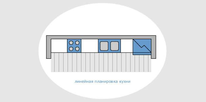 Линейный вариант планировки кухонной зоны