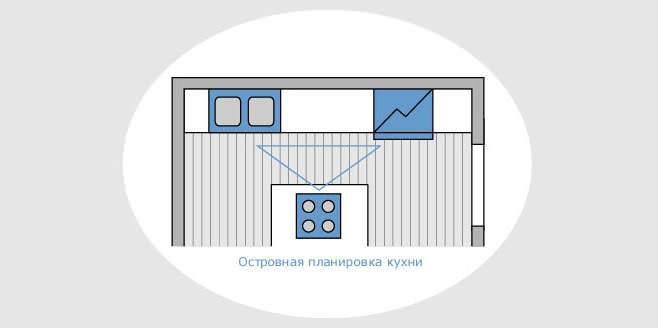 Островной вариант планировки кухонной зоны