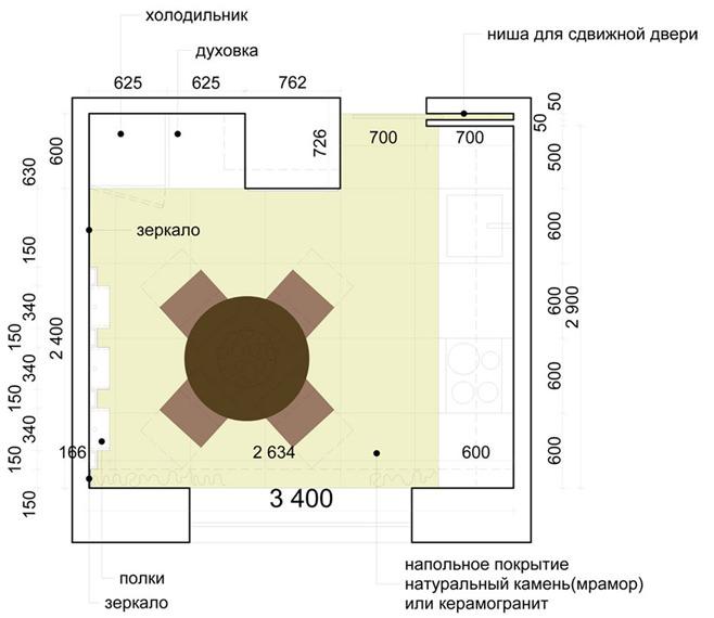 дизайна небольшой кухни