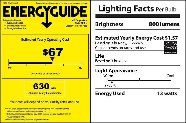 Фотоколлаж: упаковка лампочек с покзателями мощности и яркости