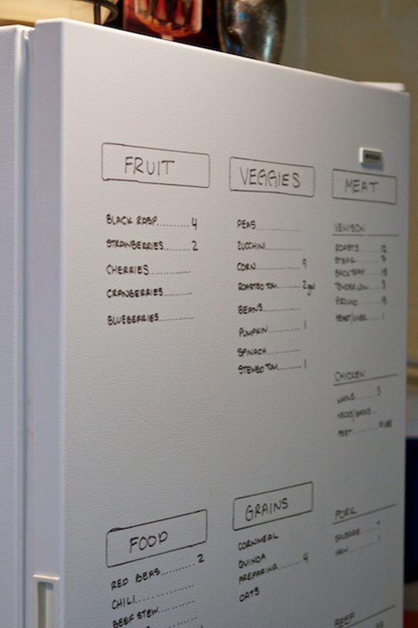 Список покупок, написанный маркером на дверце холодильника