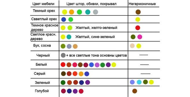 таблица сочетания цветов с белым